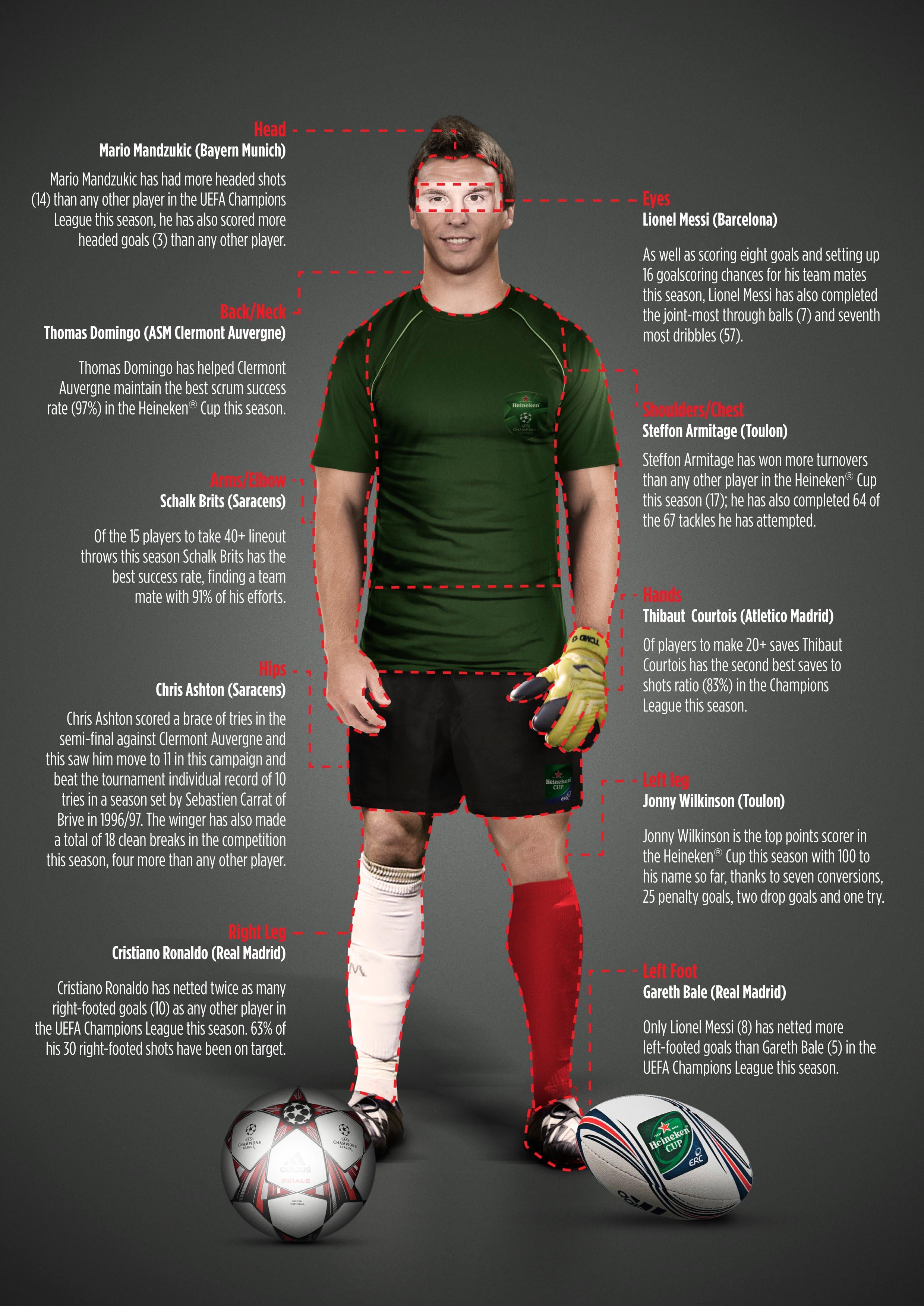Heineken Ultimate Player_PV03