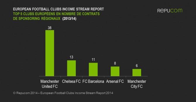 European-Income-Stream-Report-2014-7-670x350