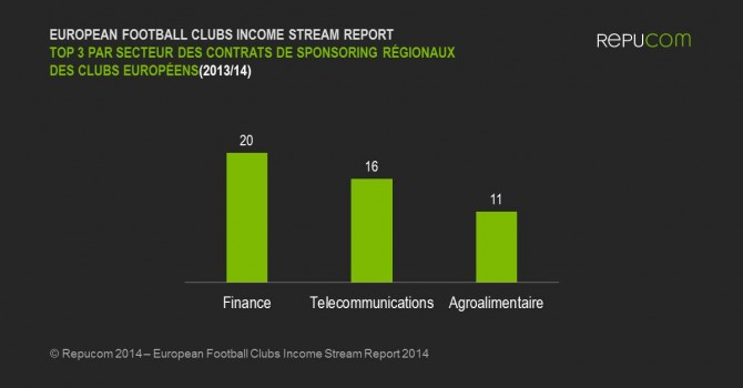 European-Income-Stream-Report-2014-9-670x350
