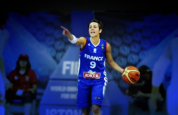 Les v nements sportifs de 2015 - Coupe d europe basket feminin ...