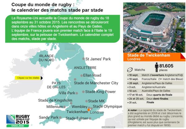 Les chiffres business de la coupe du monde 2015 - Billet coupe du monde 2015 ...