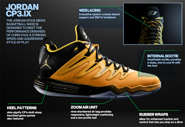 jordan-cp3-9-yellow-dragon-6