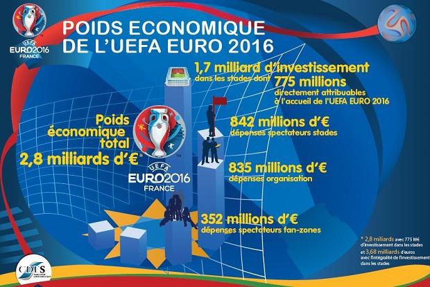 etude euro 1