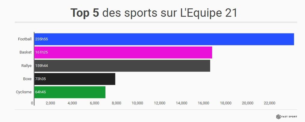 top5-sport-l-equipe21