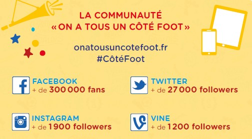credit-agricole-cotefoot