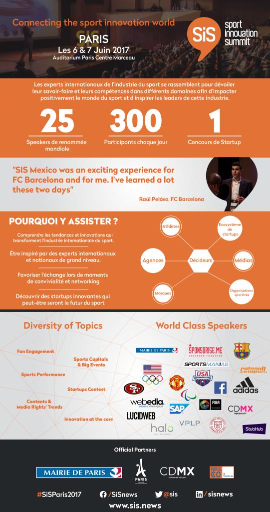 Infographie SiS Paris 2017
